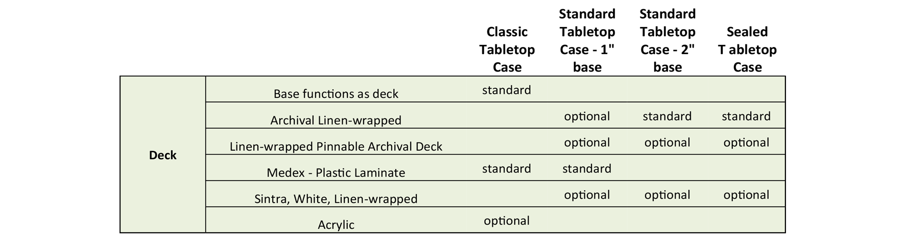 Table-Top-Case-Deck